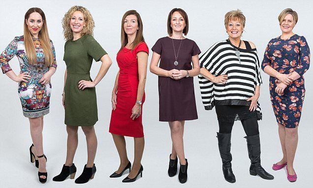 Which of these women are most at risk of ovarian cancer?