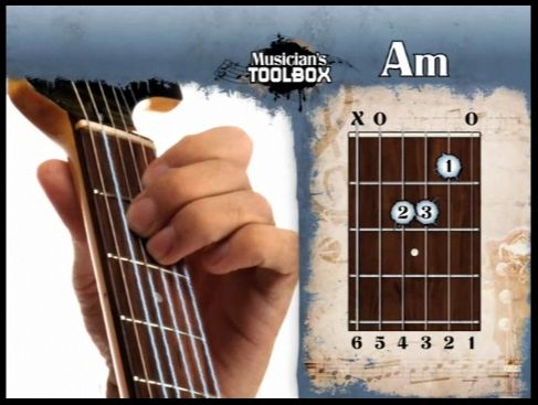Guitar guitar chords a minor : 1000+ ideas about A Minor Guitar Chord on Pinterest | Minor scale ...