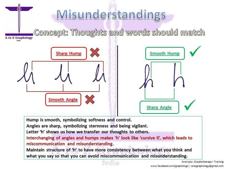 Best Graphology Images On   Handwriting Analysis