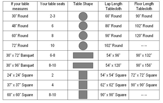 Tablecloth Size Chart | Simply Lavish Weddings & Events: Tuesday's Tips ~Wedding How-To's