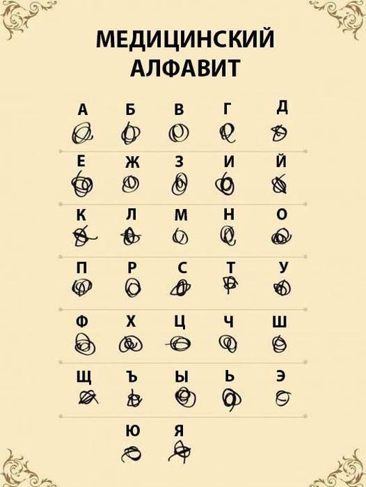 Медицинский алфавит