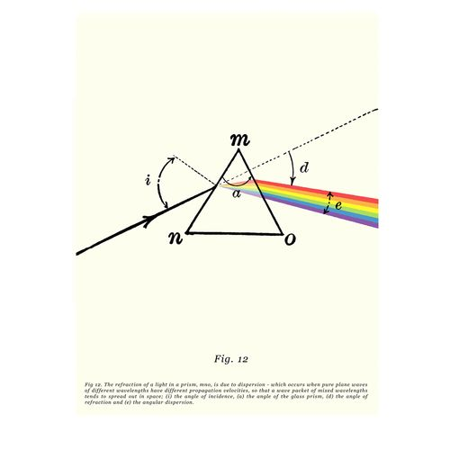 Mathematical Figures - Art by Rare Minimum. Shows the refraction of light through a prism.