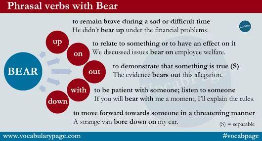 Phrasal verbs with BEAR #learnenglish
