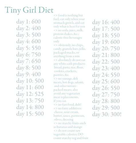 Tiny Girl Diet