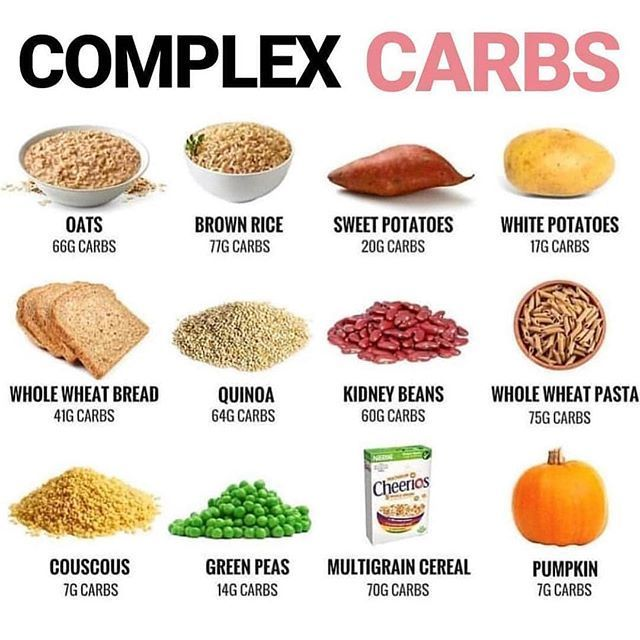 Feb 5, 2020 - Repost @healthyand.fit_official --- Here is a list of complex carbohydrates that you guys can SAVE & keep on hand if you are ever stumped on what healthy carbs to shoot for in the kitchen! --- Carbs are the body's primary source of energy. Complex carbs contain A LOT more bonds then simple white carbs and therefore aid in keeping your body sustained and energized through out the day! Choose your fav and add it into your next meal . . . #fatlossblog #fatlosshelp #fatlosstips #fatlosscoach #fa