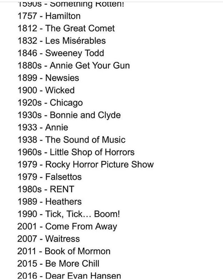 musical timeline<<< Y'all forgot Hairspray (1960's) and Spring Awakening (somewhere around 1910's. Sorry, I don't know much about it.)