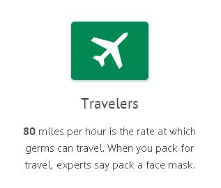 80 miles per hour is the rate at which germs can travel. When you pack for travel, experts say pack a face mask.