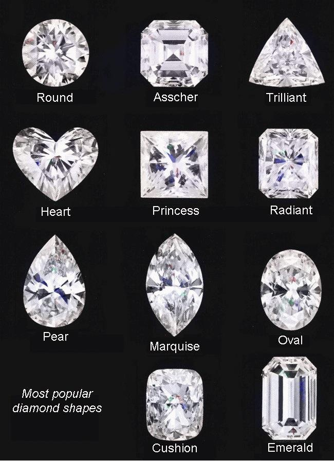 The proper names of different diamond shapes