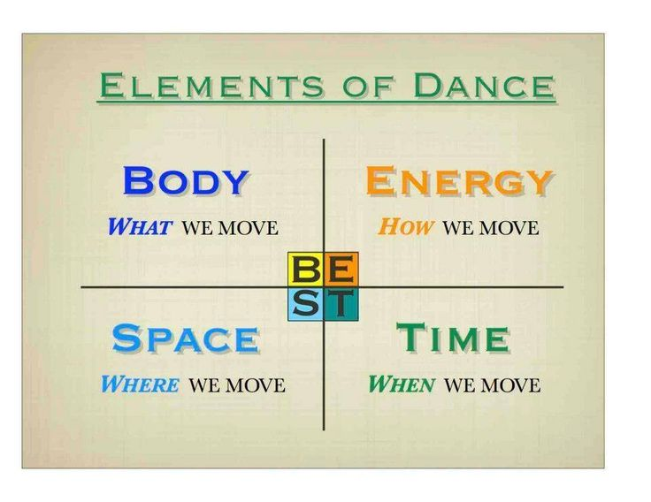 Elements Of Dance                                                                                                                                                                                 More
