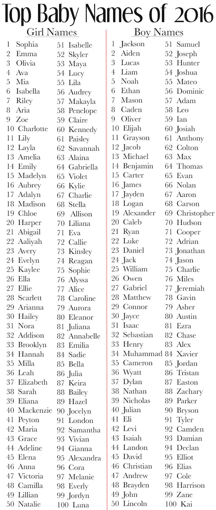 From this list I like from the boy's side Clark Andrew/Aaron (Asher Clark?), and from the girl's side something like the name Lily Eden. Just a thought.