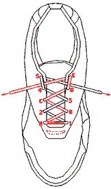 chaussure sport Laçage Criss-Cross alterné 1