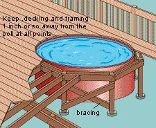 24 ft above ground pool deck plans bing images cour for How to build a wood deck around a round pool