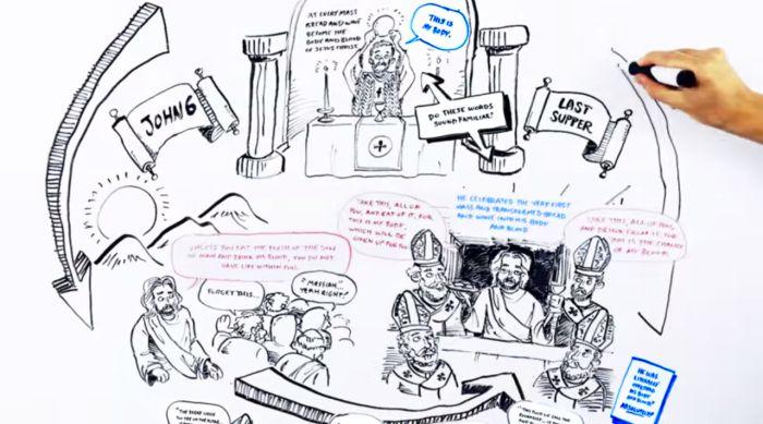 eucharist cartoon