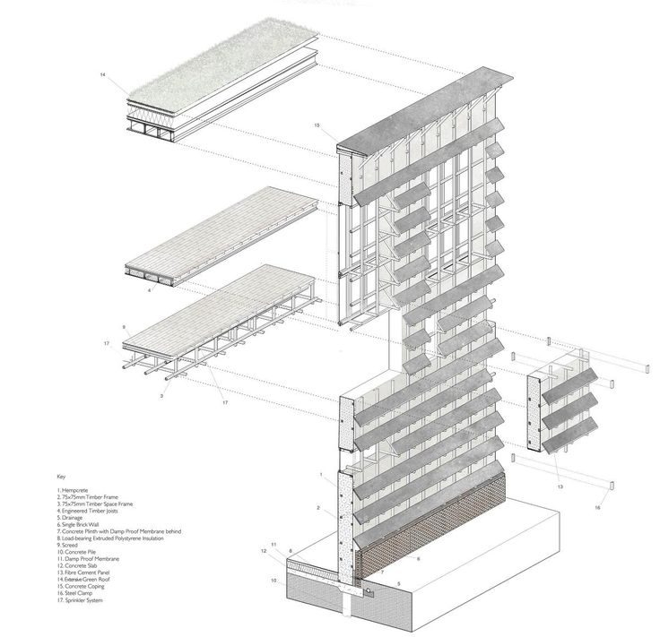 Architectural Drawing Materials 52 best detail facade images on pinterest | architecture details