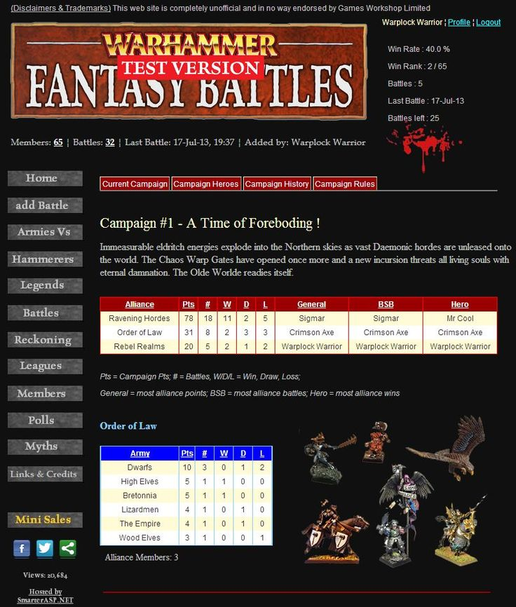 Campaign Page