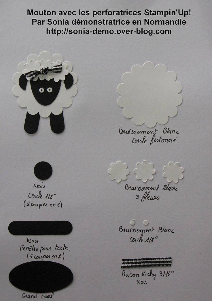 14 best déco chambre bebe \u003c3 images on Pinterest Child room, Sheep - Fabriquer Une Chambre Noire En Carton