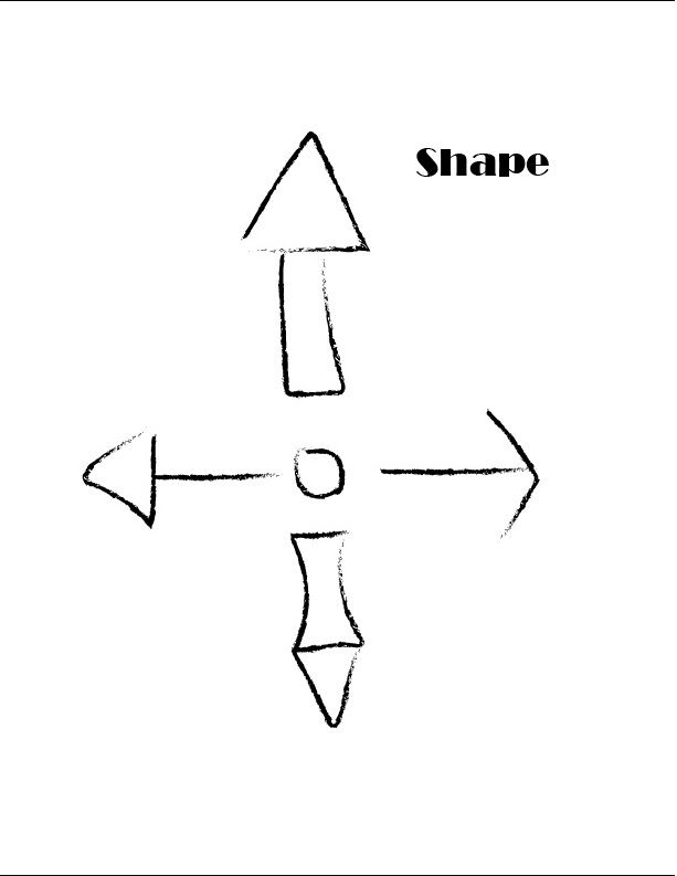 Shape. There are many directions in which society can get to work.