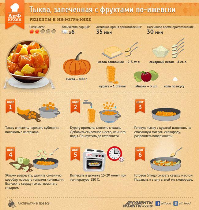 Рецепт тыквы, запеченной с фруктами по-ижевски | Рецепты | КУХНЯ | АиФ Удмуртия