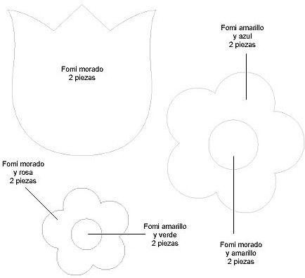 maceta-decorada-1a-e1283639547430.jpg (434×396)