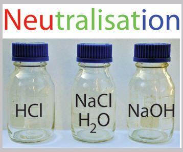 Acids, Bases and Salts (Neutralisation)