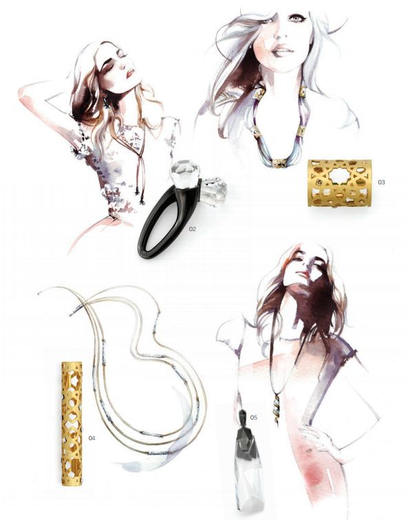 Swarovski Spring Summer 2015 Trends and Jewelry Inspirations