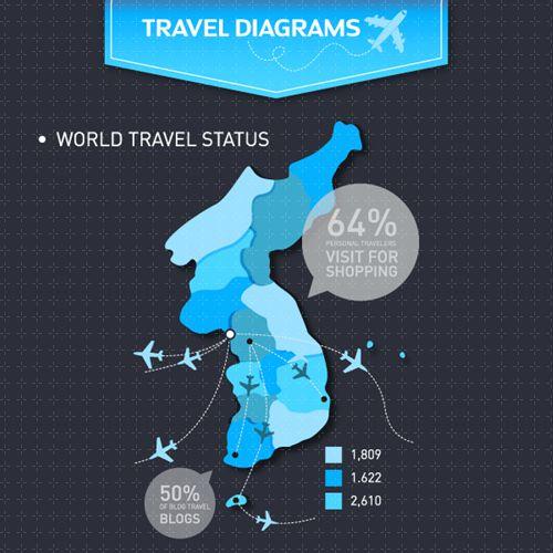 여행, 비행기, 리본, 그래픽, 차트, 세계지도, 지도, freegine, 픽토그램, 여행가방, 정보, 화살표, 아이콘, 지구본, 통계, 기호, 디자인소스, 인포그래픽, 인포그라피, 인포그래피, ILL068 #유토이미지 #프리진 #utoimage #freegine 12664807
