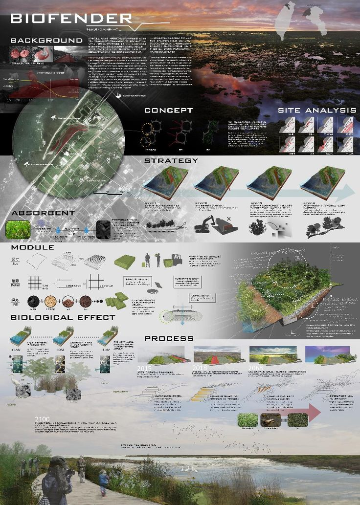 第十屆全國學生景觀設計競圖 作者│鄭仲凱、陳麒善