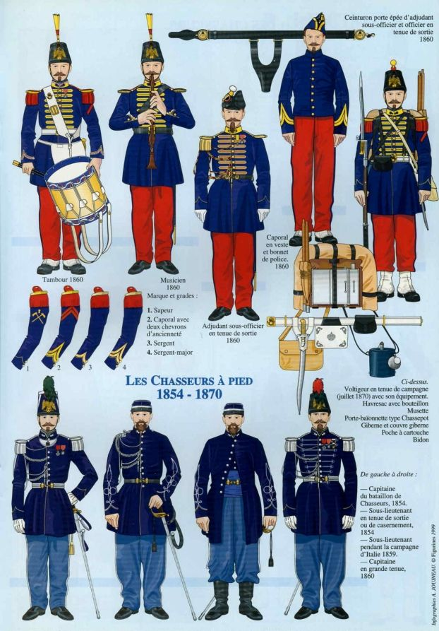 http://www.twcenter.net/forums/showthread.php?442426-French-Army