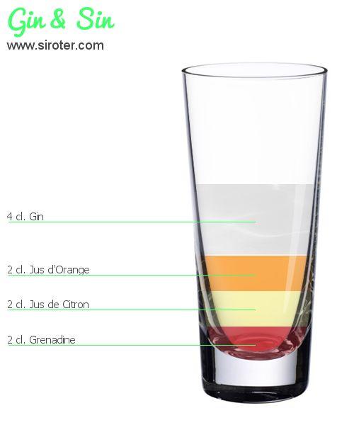Recette Cocktail GIN & SIN