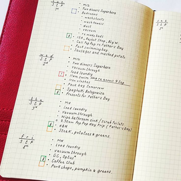 bbeed84be The 30 best images about Bullet journal on Pinterest