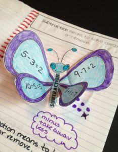 k-2 Interactive Math Journals