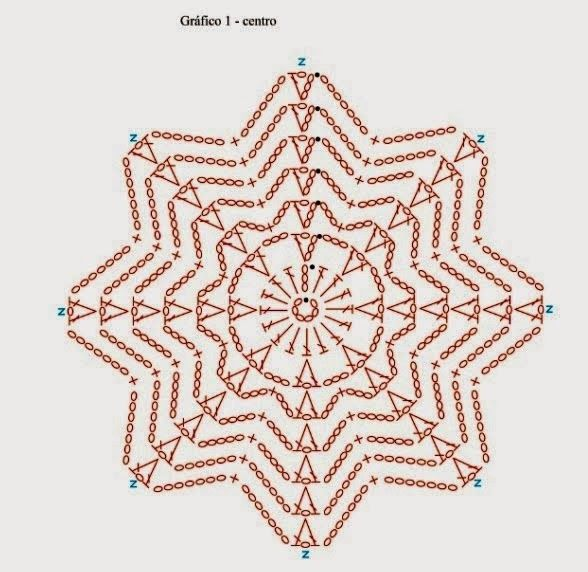 Patrones Crochet: Tapete Mantel Arboles de Navidad Patron