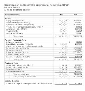 Modulo 1. Registra Operaciones Contables de Empresas Comerciales y de Servicios