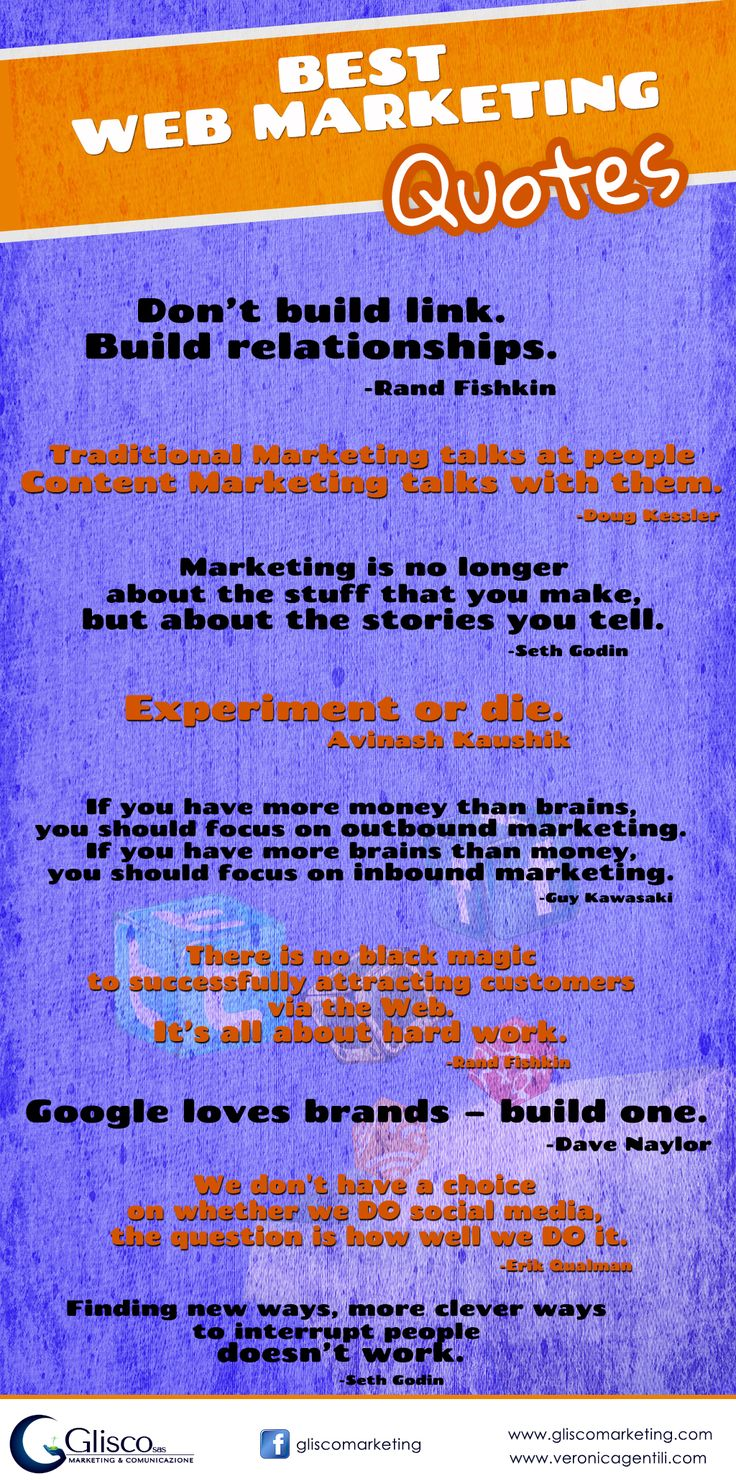 Best Web Marketing Quotes