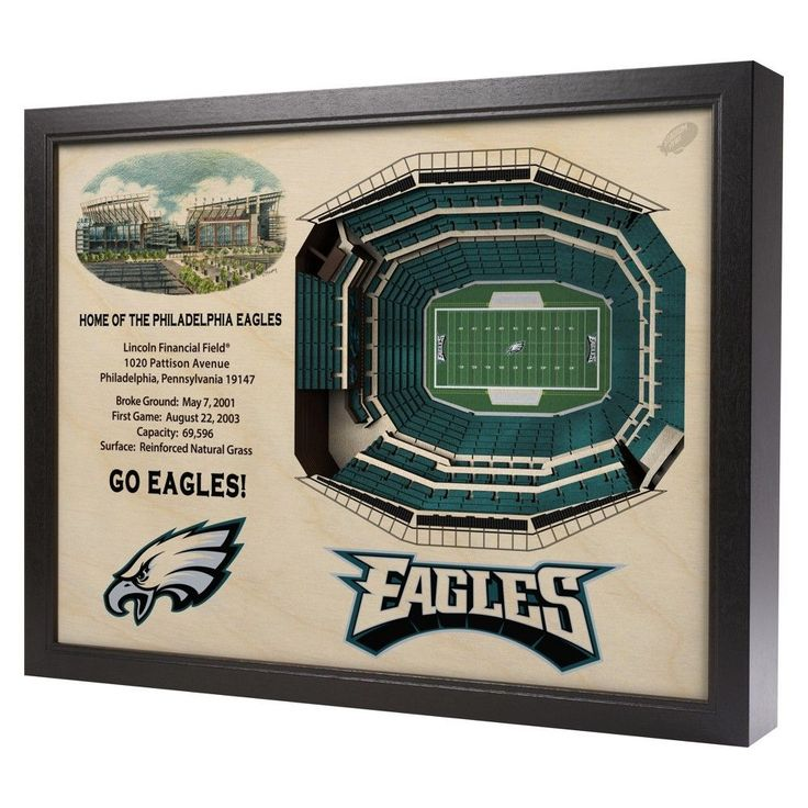 NFL Philadelphia Eagles StadiumViews Wall Art - Lincoln Financial Field