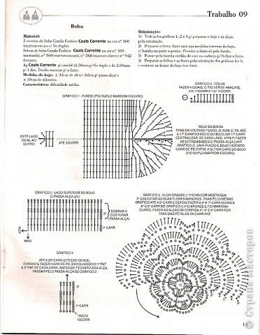 Мастер-класс Вязание крючком Сумка из целлофановых пакетов Маленький МК или просто описание работы Материал бросовый фото 2