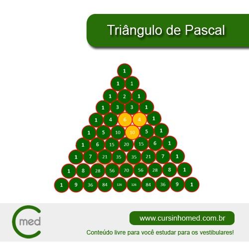 Triângulo de Pascal e binômio de Newton. Uma relação interessante no desenvolvimento de álgebra. Clique e leia mais!