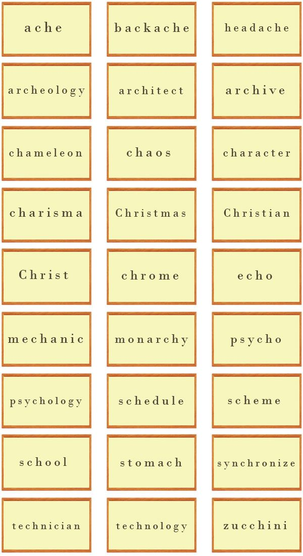 english words with  u0026 39 ch u0026 39  pronounced   k    english words with