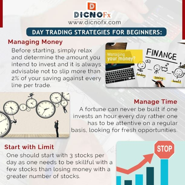 Worth And Use Of Day Trading Strategies With Images Day