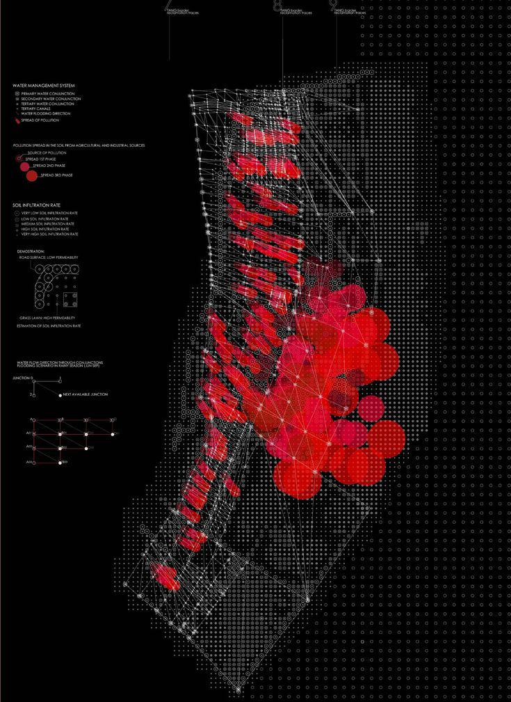 AA School of Architecture Projects Review 2011 - Landscape Urbanism - Floodscapes