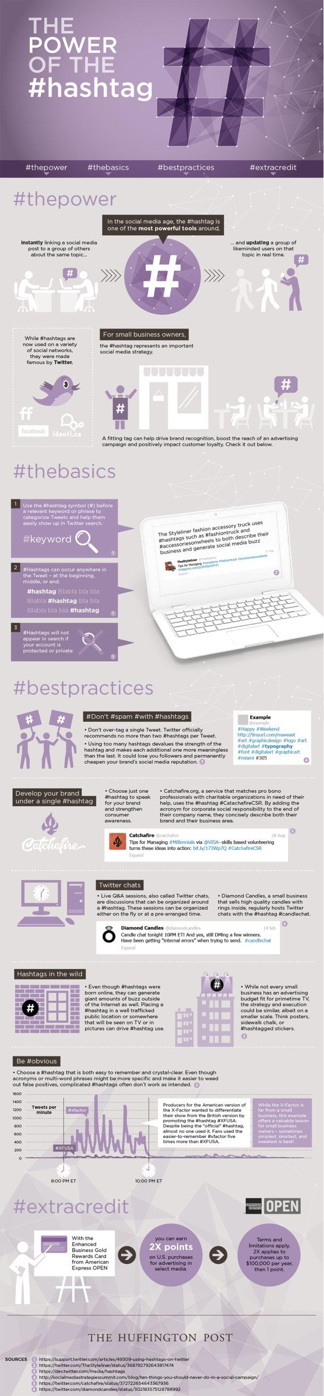Hashtag. #infographic #SocialMedia #infografia