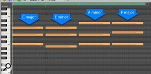 Chord inversions provide a quick and easy way to make your compositions…
