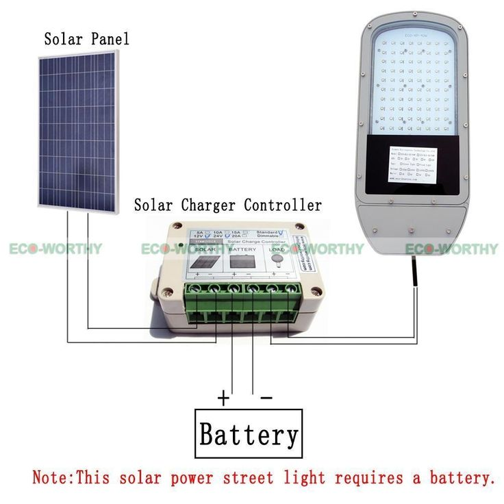 Street Light With Solar Panel: 25+ Best Ideas About Led Street Lights On Pinterest