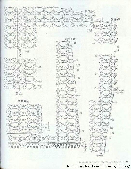 Grafico 2 de la blusa blanca