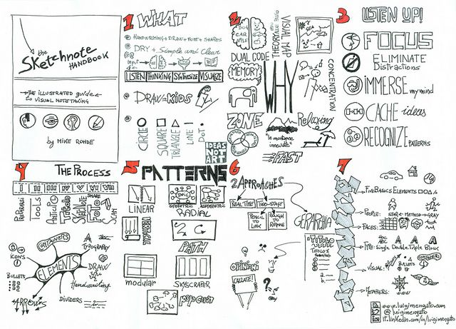 "The SketchNote's ""The SketchNote Handbook"" by Luigi Mengato, via Flickr"