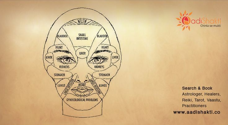 Face reading explains how to make the best impression on those around you http://www.aadishakti.co/services