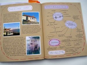 Tips on how to record observations and make them useful in the form of mind maps, scrapbooking and collage