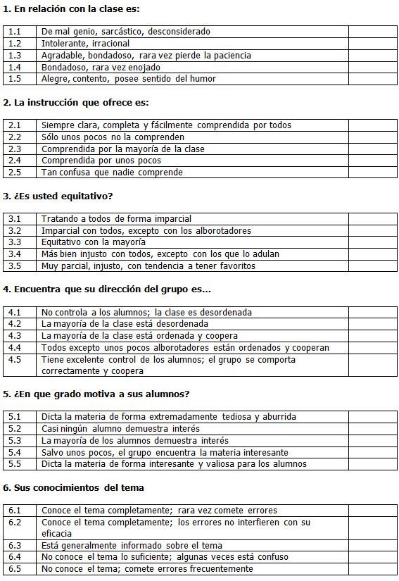 43 best images about evaluaci n on pinterest smiley for Examen para plazas docentes 2016