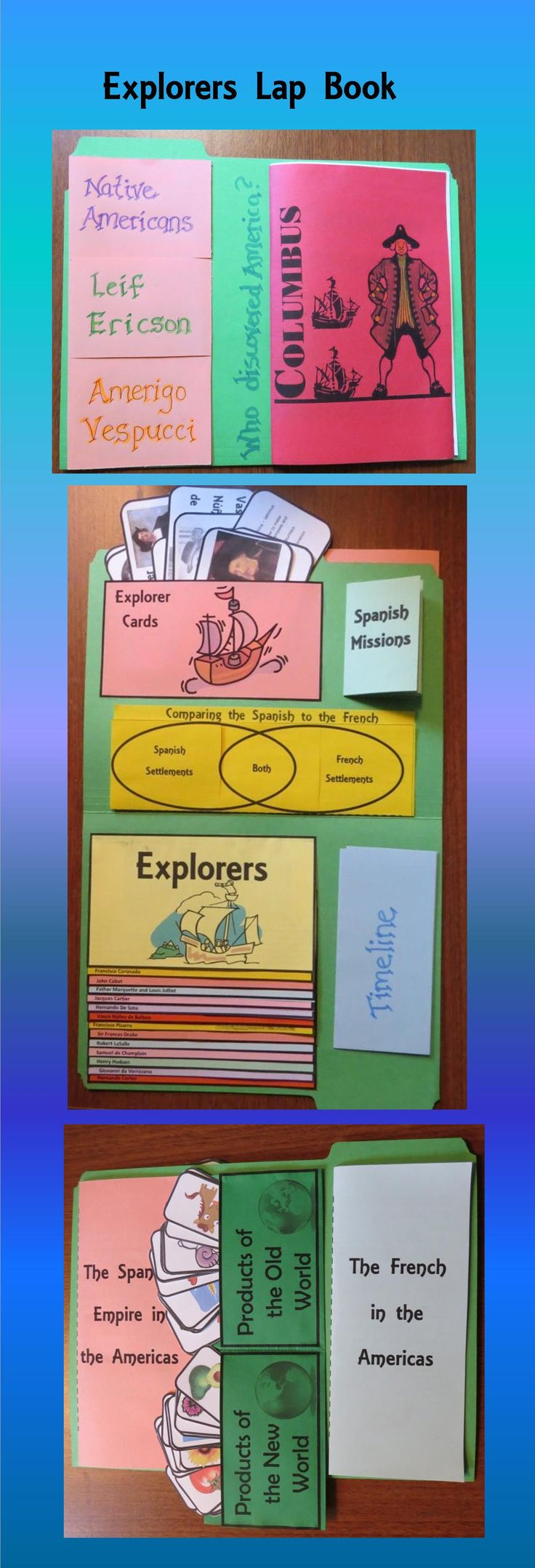 This Explorers Lap Book contains interactive organizers which may be glued onto a file folder to from a lap book, added to interactive notebooks, or used individually. $