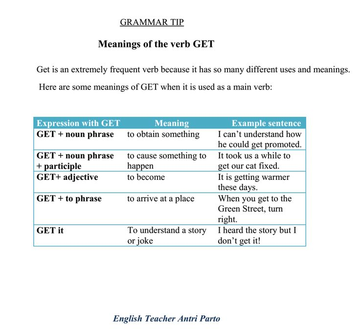 Meanings of the verb GET #learnenglish